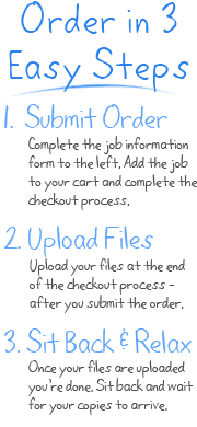 Order in 3 Easy Steps - Step 1 - Submit Order: Fill out the job information form to the left. Add the job to your cart and complete the checkout process. Step 2 - Upload Files: Upload your files at the end of the checkout process - after you submit the order. Step 3 - Sit back and Relax: Once your files are uploaded you're done. Sit back and wait for your copies to arrive.